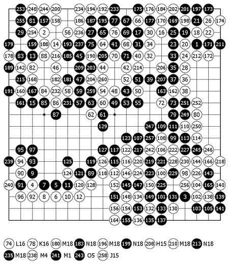 幸运的逆转--曹大元点评中日阿含桐山杯对抗赛(谱)