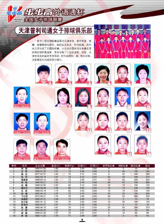 图文-06-07赛季全国女排联赛16强天津普利斯通