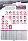 图文-06-07赛季全国女排联赛16强山东济钢