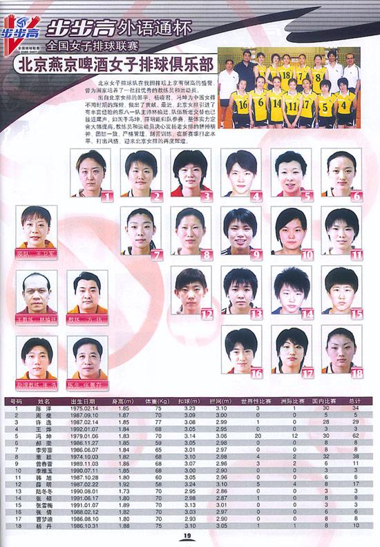 图文-06-07赛季全国女排联赛16强北京燕京啤酒