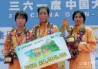 图文-07年厦门国际马拉松赛收获冠军奖金
