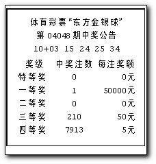体育彩票中奖公告(组图)