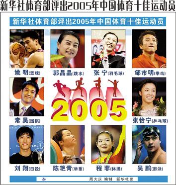 2005中国体育十佳运动员(图)