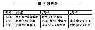 斯诺克中国公开赛今日开杆中国神童昨日赶回北京