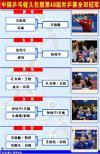 图文-中国乒乓健儿包揽第48届世乒赛全部冠军