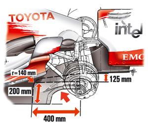 丰田TF105VSTF104前鼻抬高尾翼前移15厘米(图)