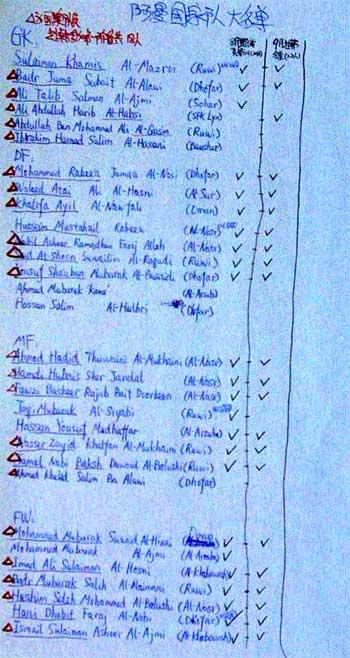 马德兴中国足球08奥运思考:杂谈伊拉克模式(2)