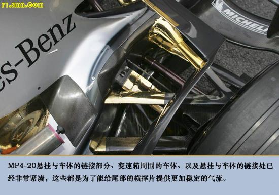 最快的赛车却不是冠军F1史上的遗憾利器MP4-20