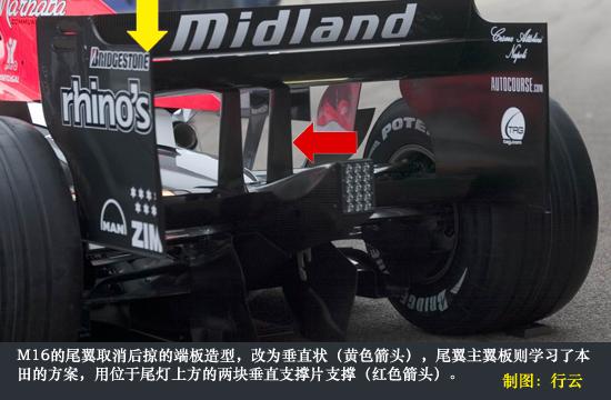 米德兰M16技术分析:独创龙骨设计丰田引擎驱动