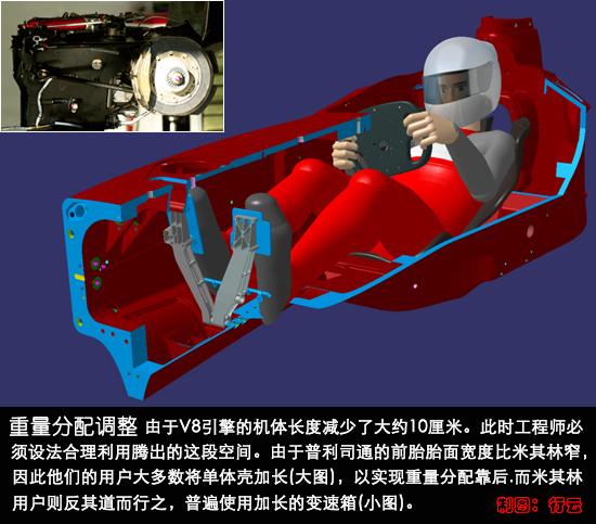 """2006年F1""""心战前传""""破解V8引擎的全部秘密(图)"""
