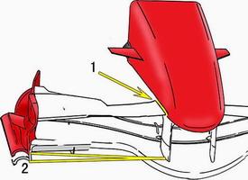 克莱格-斯卡伯格撰文配图曝光法拉利前翼设计