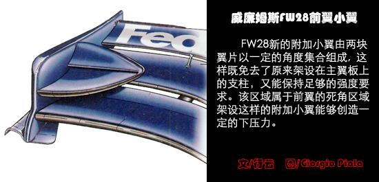 新浪F1技术分析第一期:4大战车首演最新设计曝光