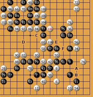 逆战谱子竖笛-白困难.   形势复杂.   116手恶手,白棋或许是顾及中央薄味,但是被