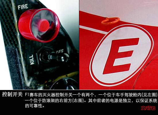 身居火海也能从容应对详解F1赛车灭火器(多图)