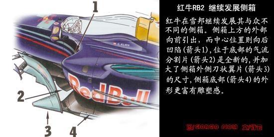 新浪F1技术第2期:雷诺红魔技术竞赛与银箭变形翼