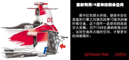 新浪F1技术第5期披露丰田TF106B诞生全过程(图)