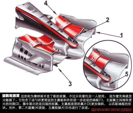 F1技术第8期:银箭法拉利挖掘下压力冰人火因揭晓