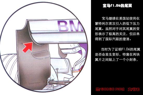 F1美国站技术:征服13号弯道普利司通使用特种胎