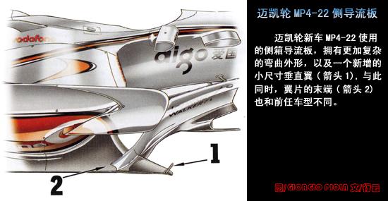 F1澳洲站技术:F2007新冷却方案3车队侧导流对比