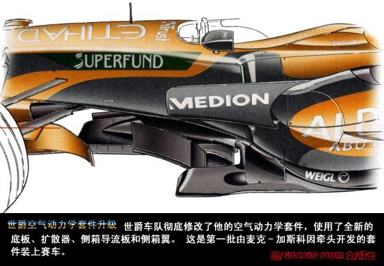 F1雪邦站技术:F2007底板结构曝光雷诺的轮胎烦恼
