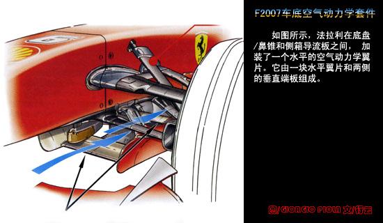 F1巴林站技术回顾:雷诺夭折的尾翼F2007的热妥协