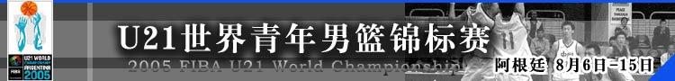 U21世界青年男篮锦标赛