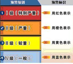 十一五发展规划_华为3Com应急指挥解决方案_滚动新闻_科技时代_新浪网
