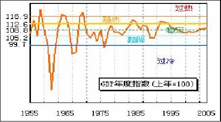 2012年gdp世界排名_1949年至今各国gdp排名一览表-中国1949年人均的GDP世界排名多少