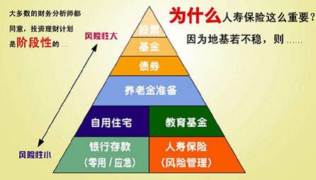 武汉证券:从而进一步减少了投资者收入