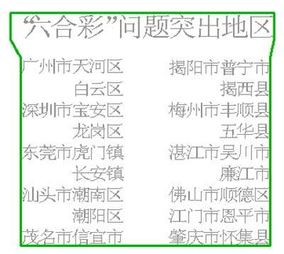 """18县区戴""""六合彩""""赌博黑帽(图)"""
