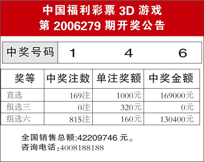 中国彩票网排名_中国福利彩票3d游戏_新闻中心_新浪网