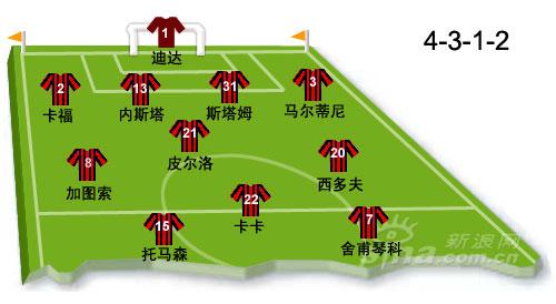 ac米蘭2004/2005賽季意甲基本陣型 不變應萬變(圖)圖片